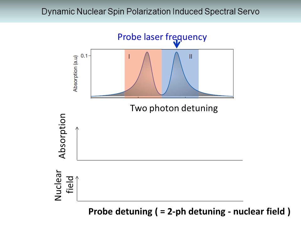 Dynamic Nuclear Spin Polarization Induced Spectral Servo