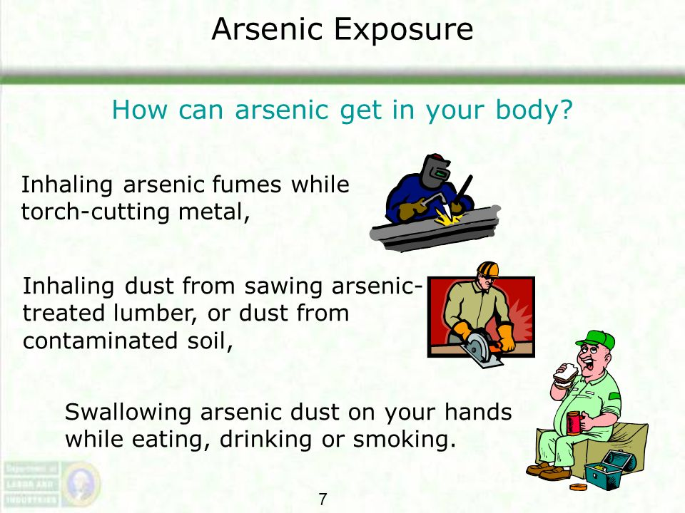 How can arsenic get in your body