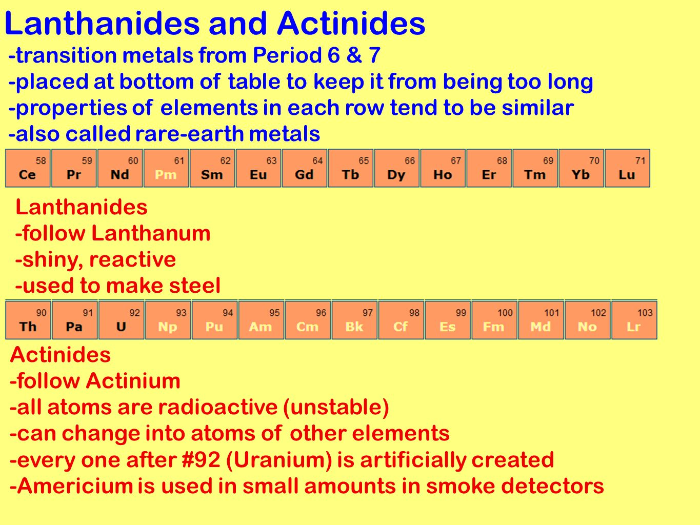 Periodic table grouping elements ppt video online download 6 lanthanides and actinides gamestrikefo Gallery