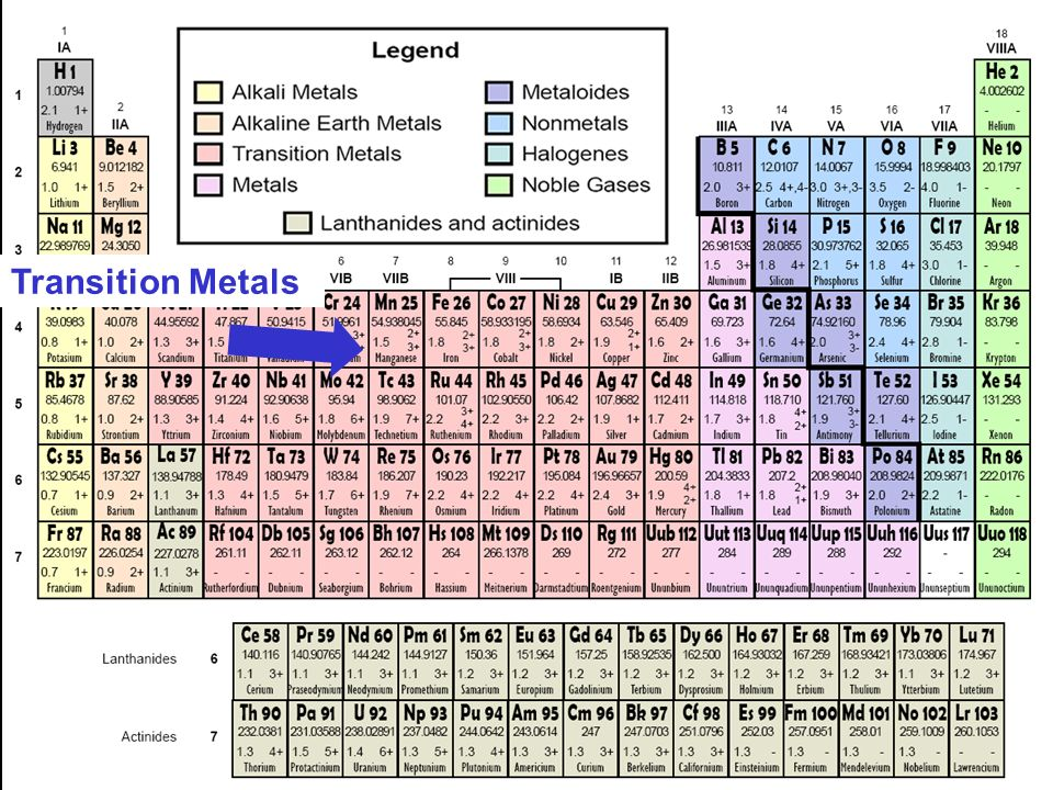 a study on the chemical element rhodium Usgs mineral resources program platinum-group elements—so  these metals have similar physical and chemical properties and  and rhodium provide a.