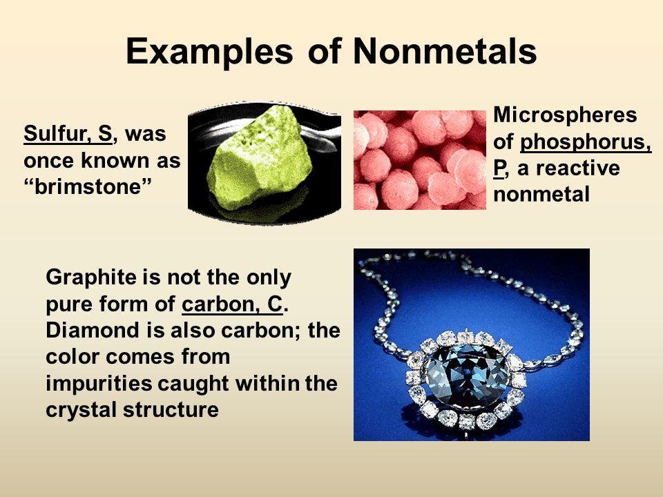 The Periodic Table Amp Element Classes Ppt Video Online