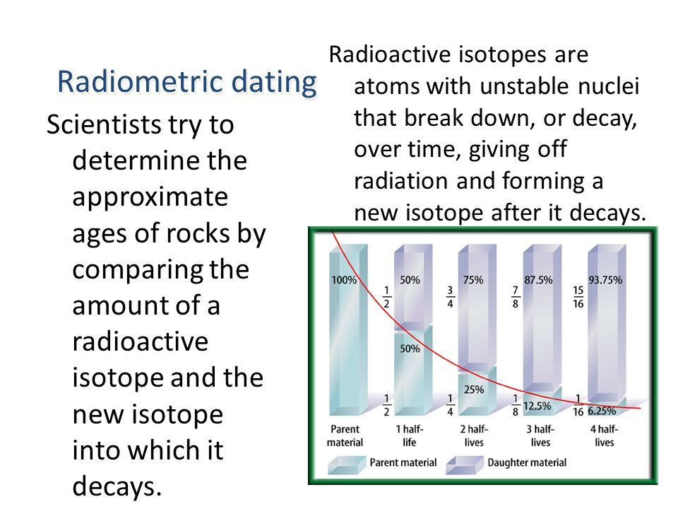 How do archaeologists use radiocarbon dating