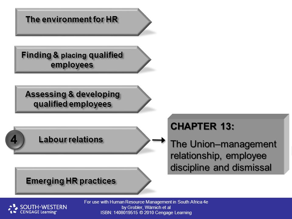 union management relations Local development opportunities build competencies, establish credibility and advance your career—while earning pdcs—at shrm seminars in 14 cities across the us this fall.