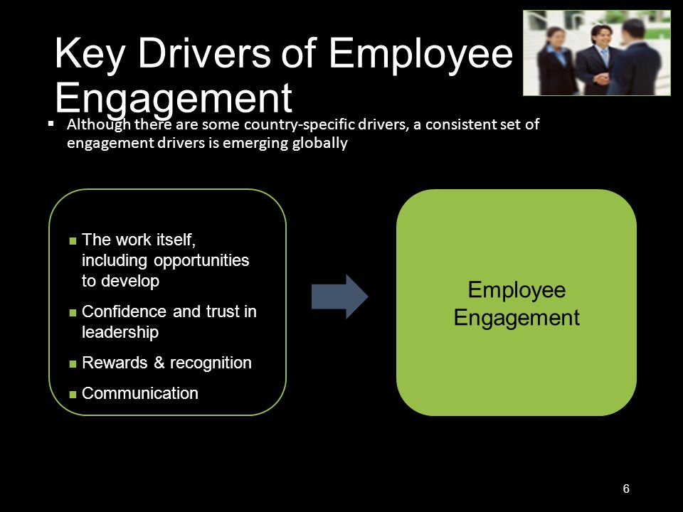 Key Drivers of Employee Engagement