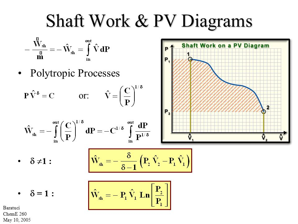 pv diagram work pv diagram explained