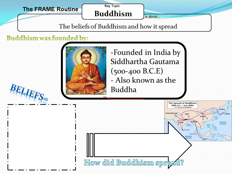 The History of Buddhism - ppt download