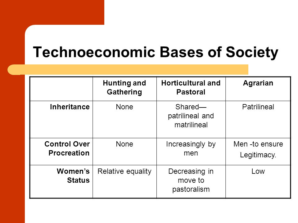 the economy of hunting and gathering societies essay Hunting and gathering  it is a society that relies chiefly on mechanization for the  social stratification in post-industrial societies  essay on economy:.