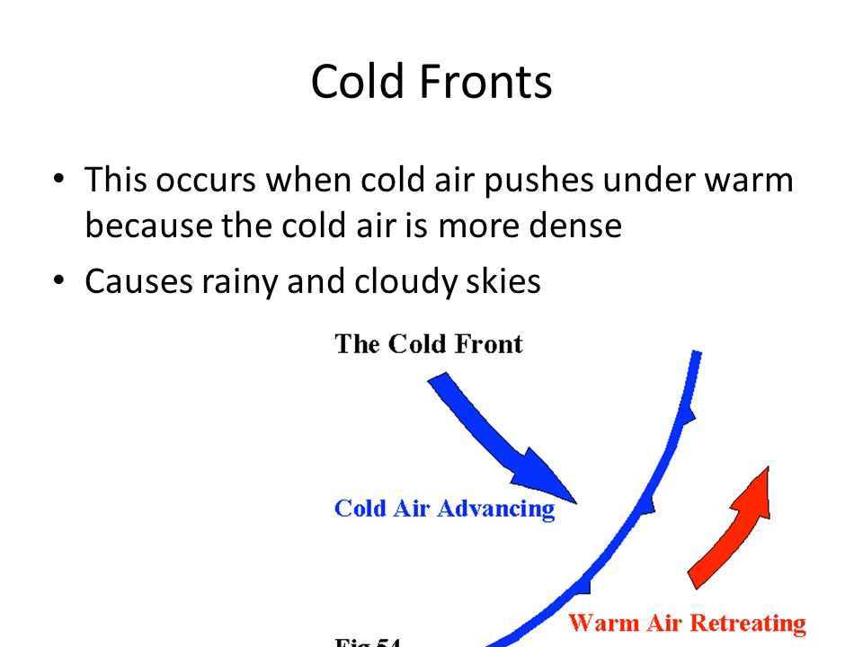this type of precipitation occurs when warm and cold air masses meet