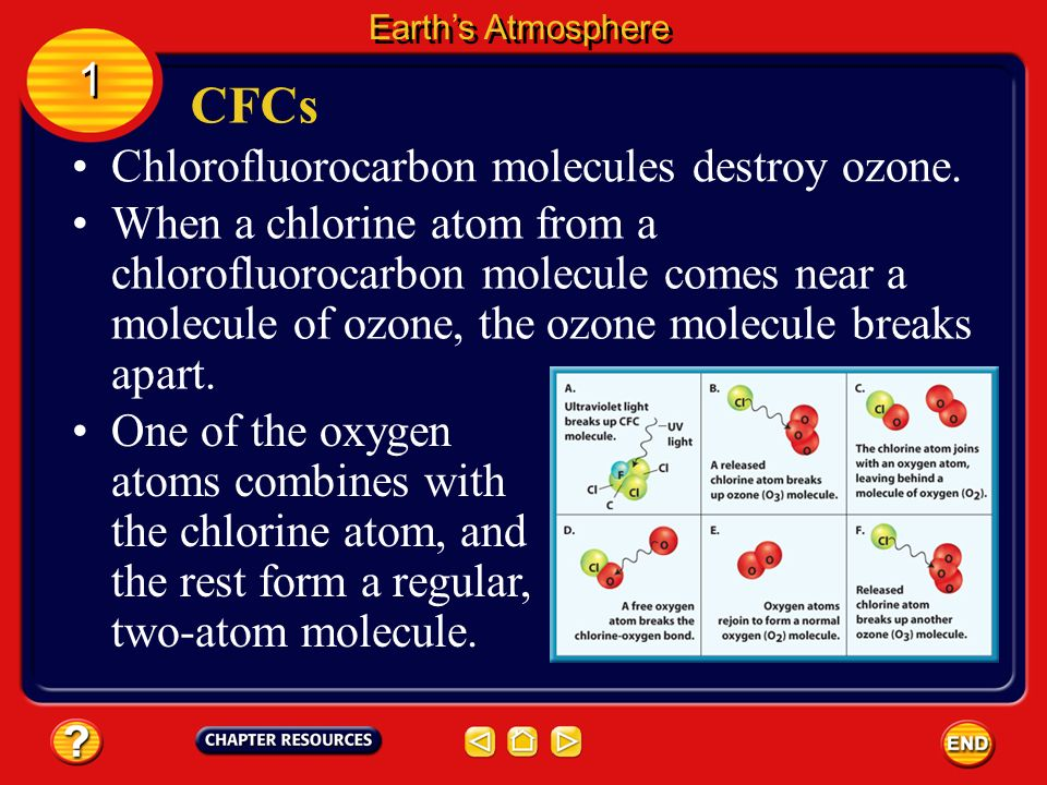 Chapter: Atmosphere Section 1: Earth's Atmosphere - ppt video ...