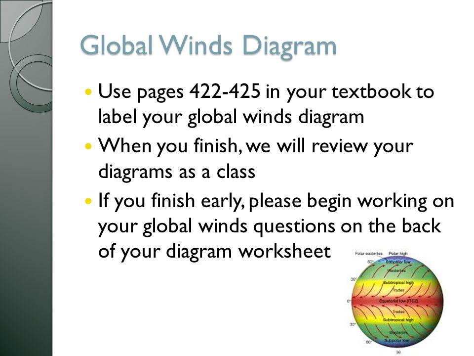 Global Winds Worksheet Middle School Done Global Best