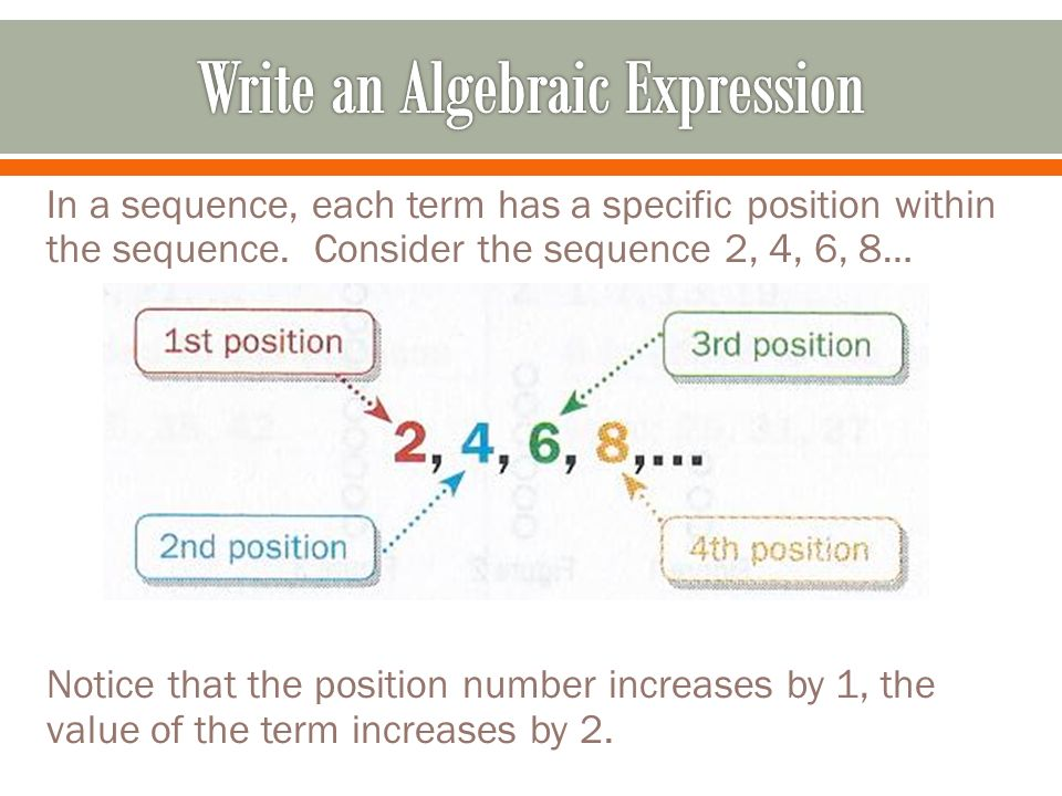 Writing expressions with variables & parentheses