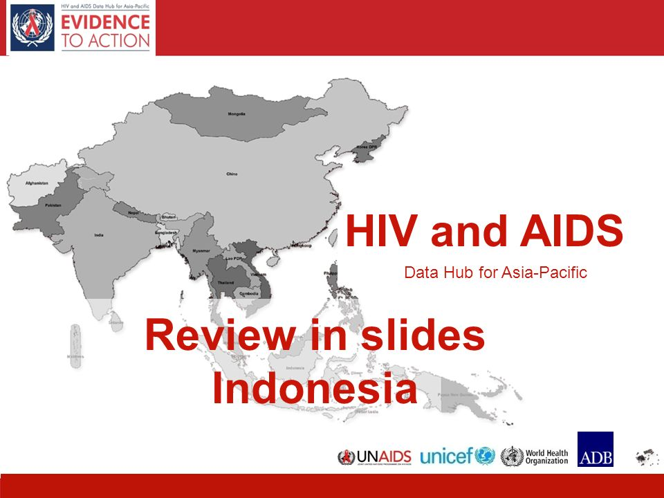 Review in slides Indonesia