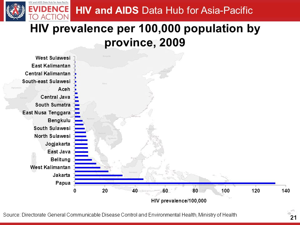 HIV prevalence per 100,000 population by province, 2009
