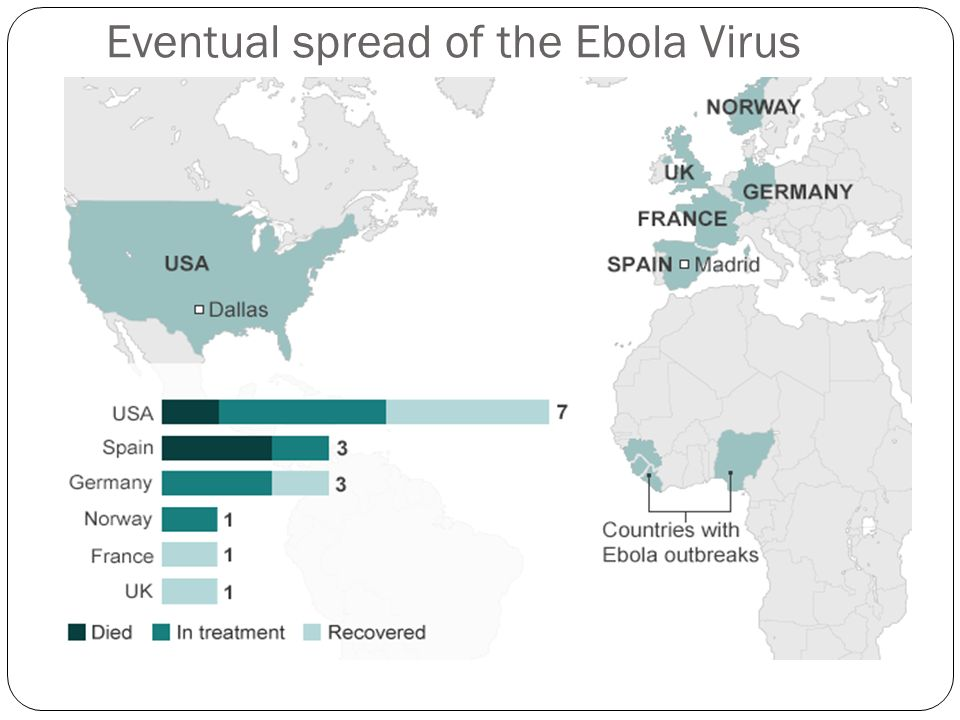 the spread of the ebola virus The current ebola outbreak in the democratic republic of congo has spread  from rural areas to a city of nearly 12 million people, the country's.
