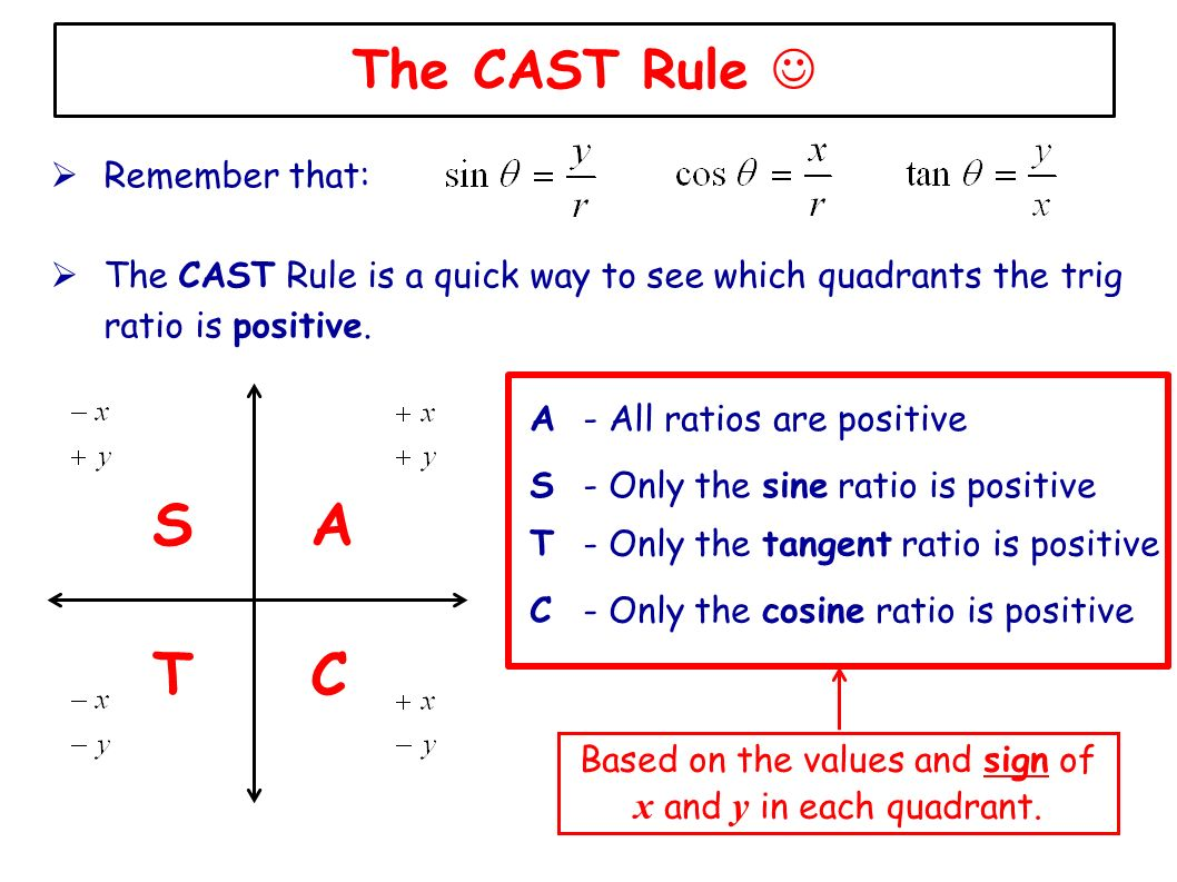 Lesson 3 introducinge cast rule ppt video online download 7 based pooptronica Choice Image