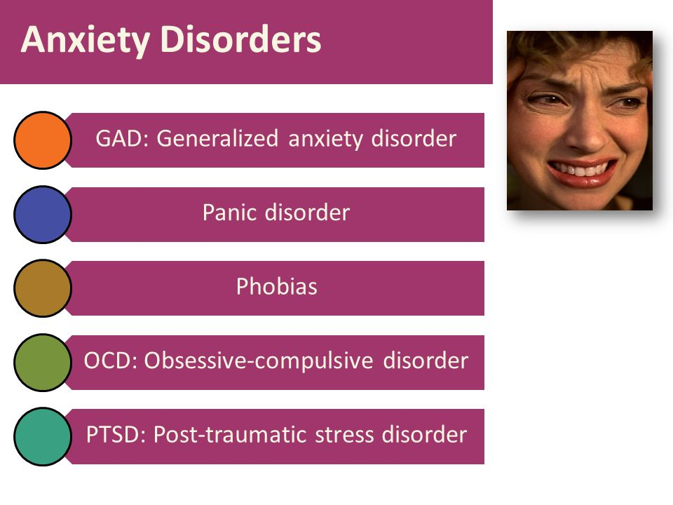 anxiety disorders ii 2 slides per 2 anxiety is a state of alarm in response to a vague sense of threat or danger 3  both fear and  d anxiety disorders cost $42 billion each year in health care,  lost wages, and lost productivity  (ii) intolerance of uncertainty theory holds that  certain individuals be-  using the instructor slides as a base, with key points re.