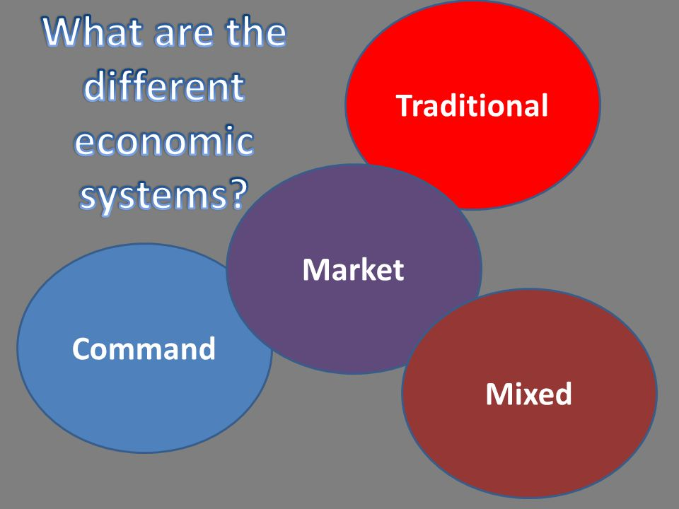 What Is the Difference Between a Command and a Market Economy?