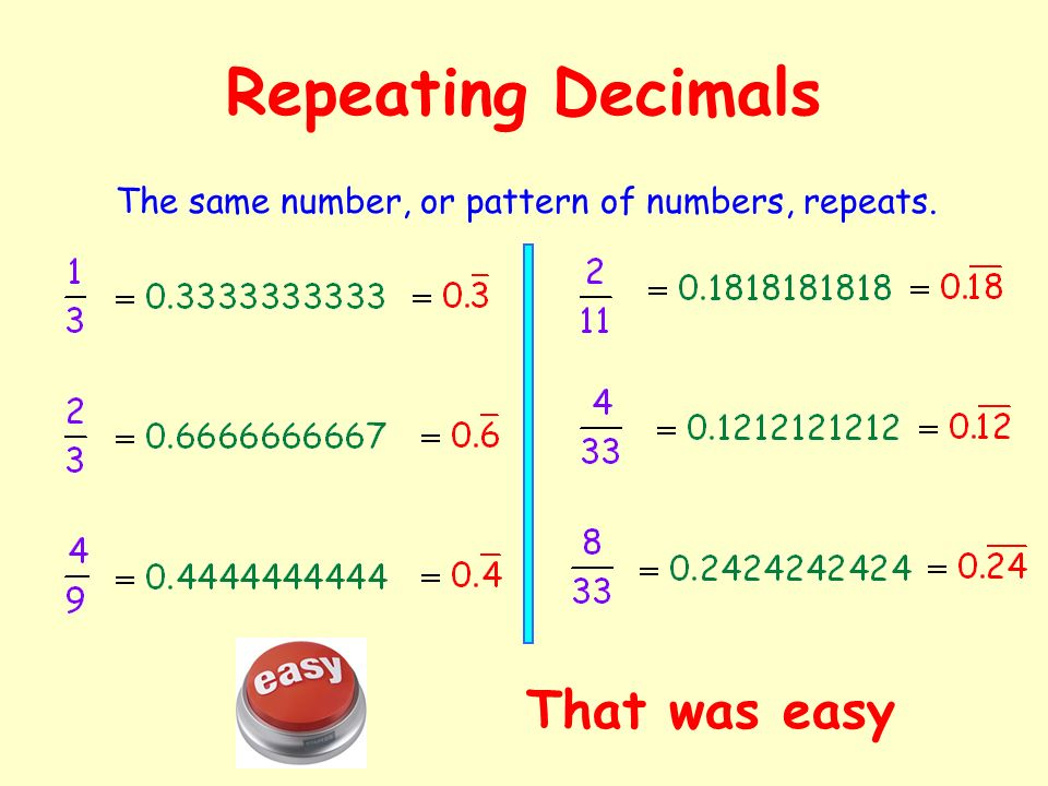 Repeating Decimals That was easy
