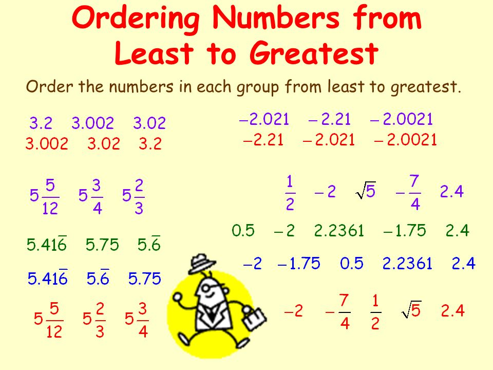 Ordering Numbers from Least to Greatest