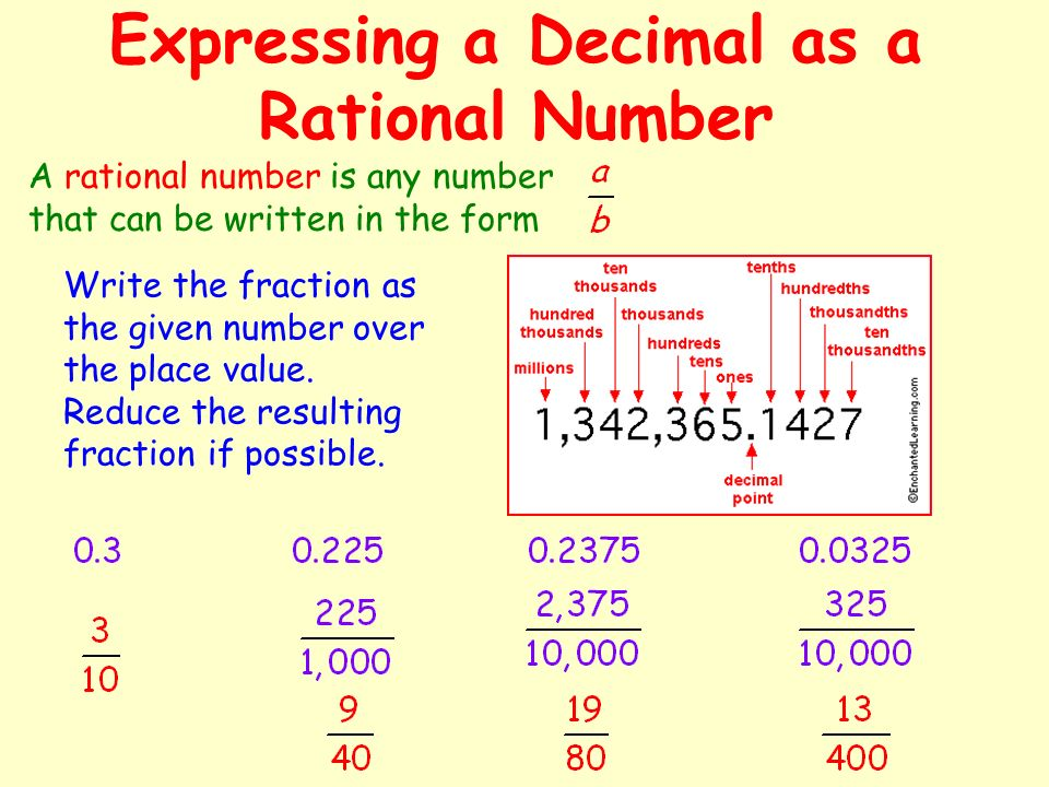 Expressing a Decimal as a Rational Number