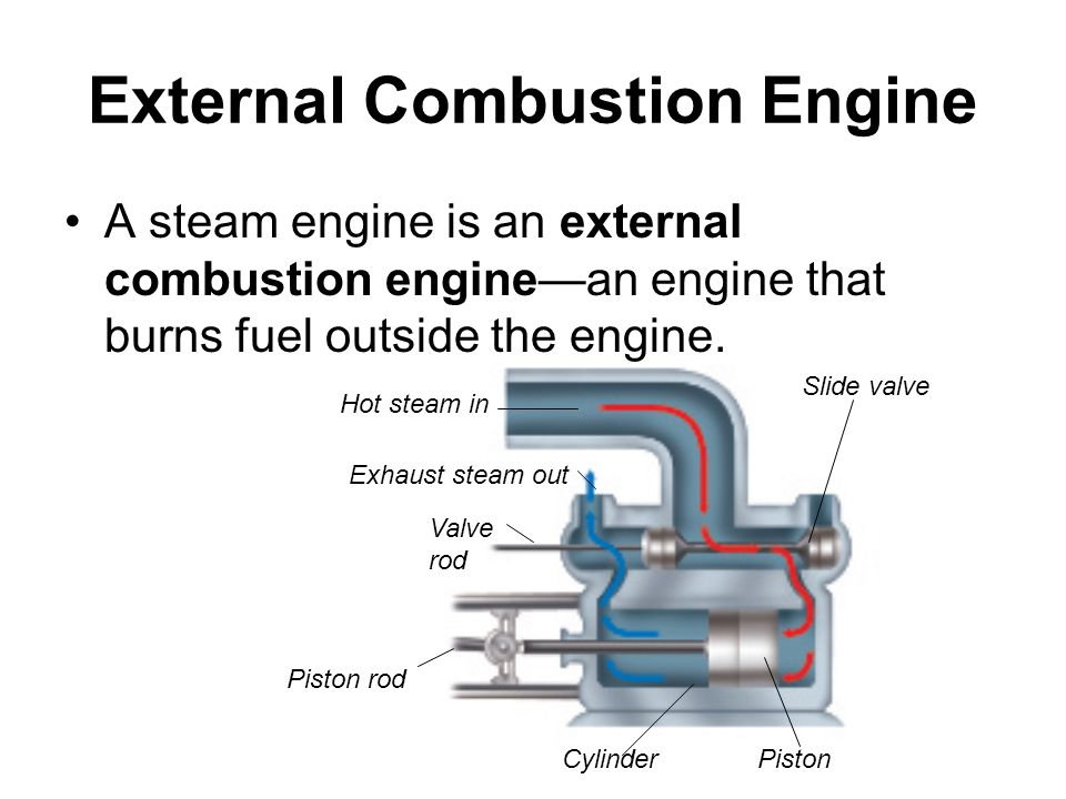 diagram of external combustion engines  diagram  auto