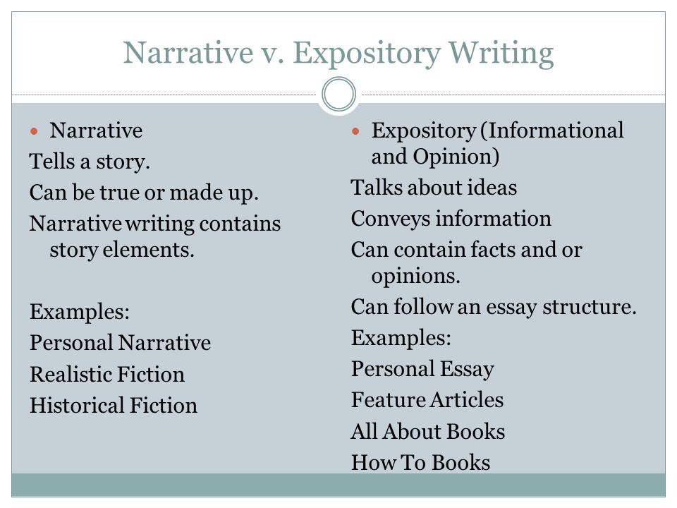Narrative Essay Structure