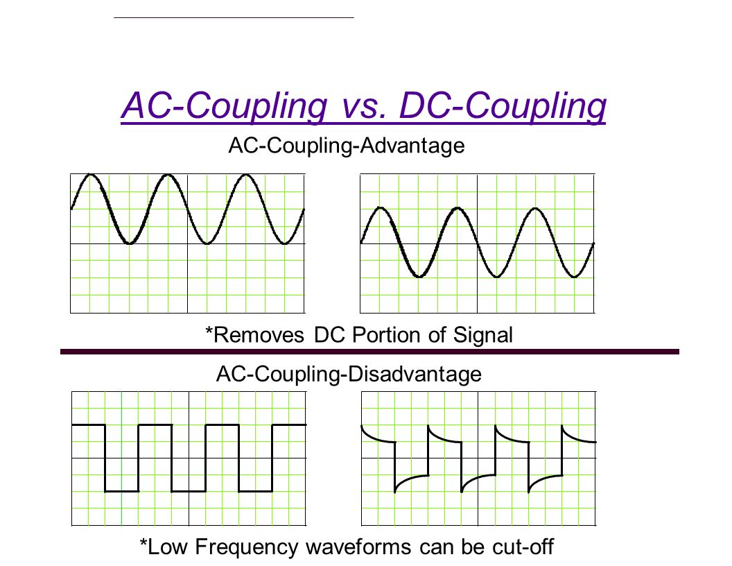 Frequency Of Ac : Agilent a multimeter produced by ppt video online