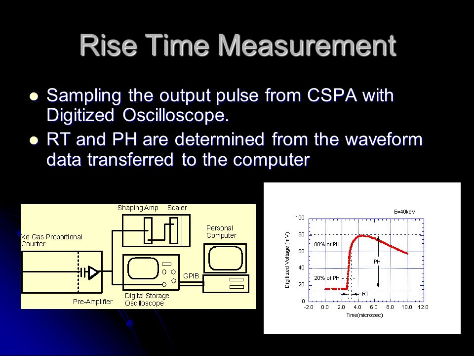 Oscilloscope Pulse Measurement : X ray polarimetry with gas proportional counters through