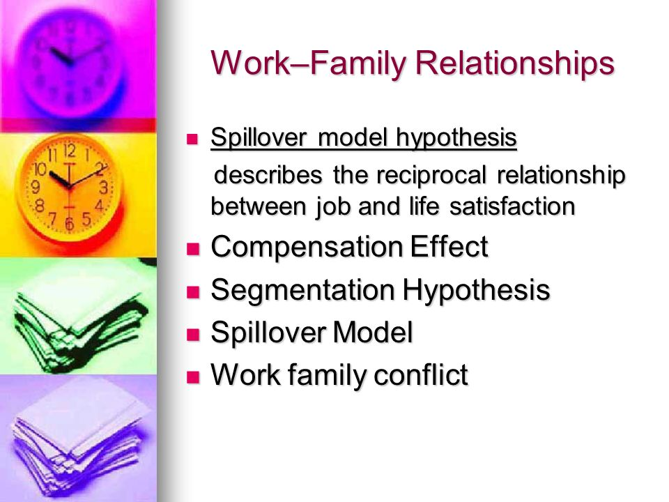 the dialectical relationship between work and family