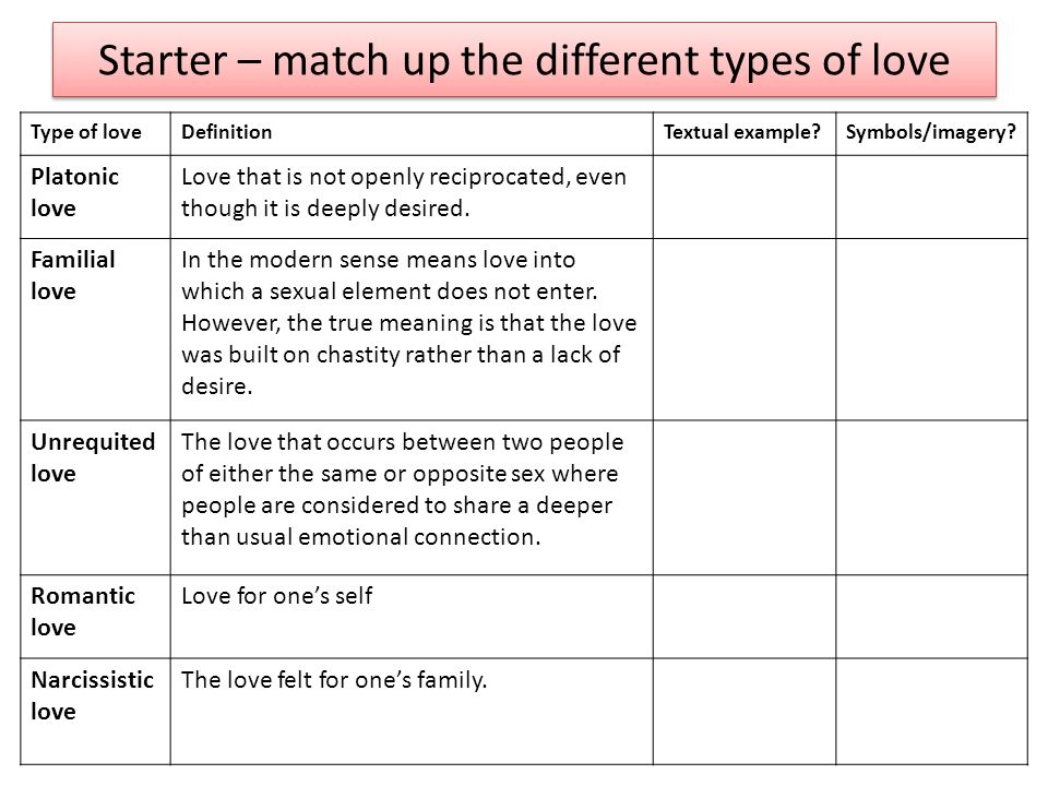 Types Of Love Objectives Ppt Download