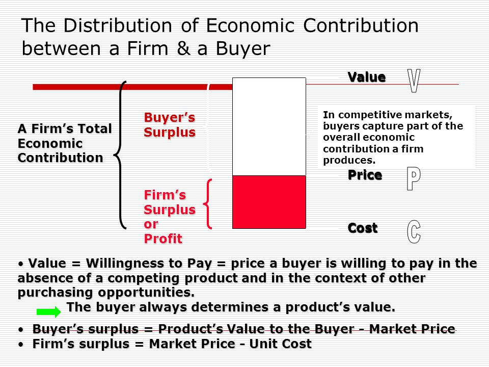 cost drivers for primary and support activities marketing essay Porter identified 10 cost drivers related to value chain activities: economies of   the value chain various technologies are used in both primary value activities  and support activities:  marketing & sales technologies media.