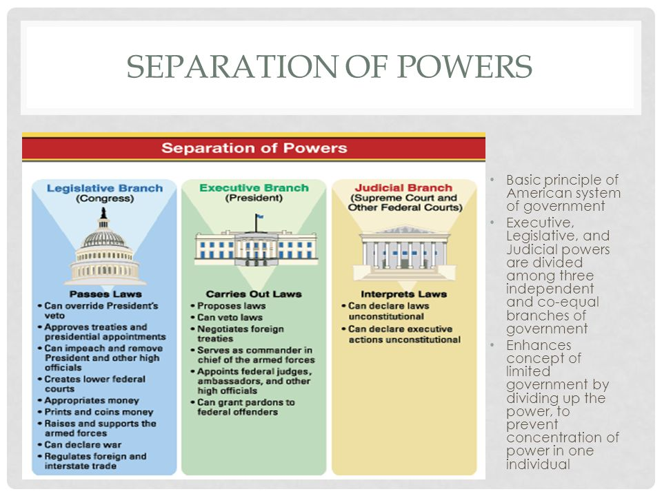 an analysis of the limitations of the powers of the american government branches Constitutional limitations - separation of powers by grant oster - february 2, 2013 4 one of the responsibilities being to ensure that the other two branches are not abusing their powers some argue that it has made american government deliberately inefficient.