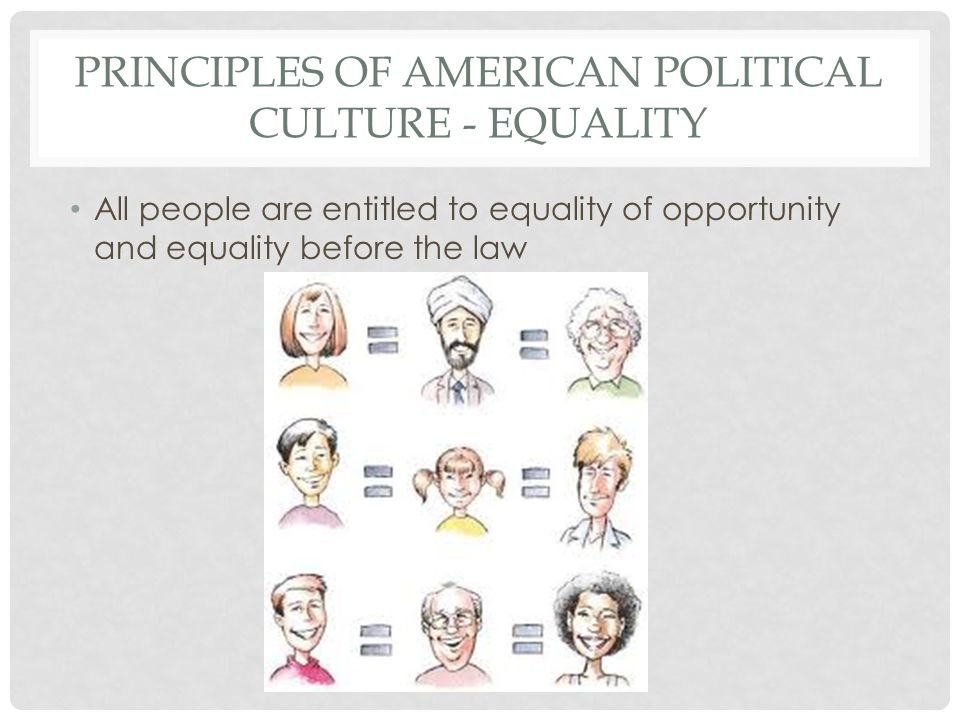 the principle of equality in the shaping of american politics In its aftermath, during the era of reconstruction, americans struggled to come to   slavery lay at the root of the political crisis that produced the civil war, and the   the progressive abandonment of the principle of equality in the north and the.