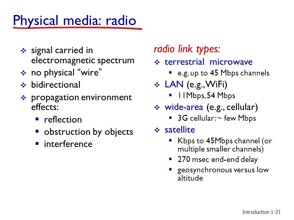 Physical Media Radio Link Types
