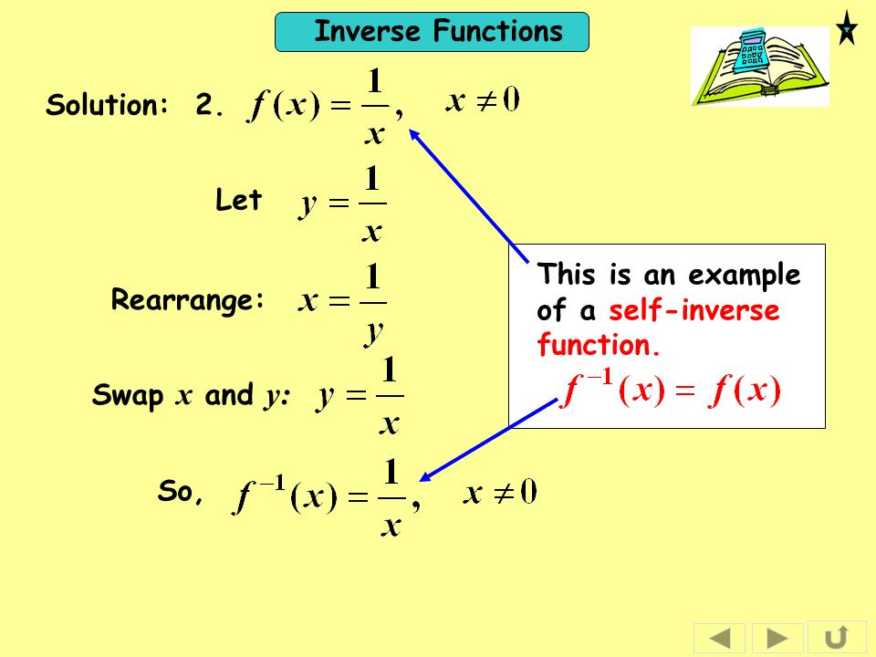 how to find self inverse functions