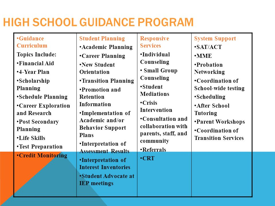 professional school counseling Join one of the best professional school counseling programs in the nation the professional school counseling program is designed to prepare the individual for.