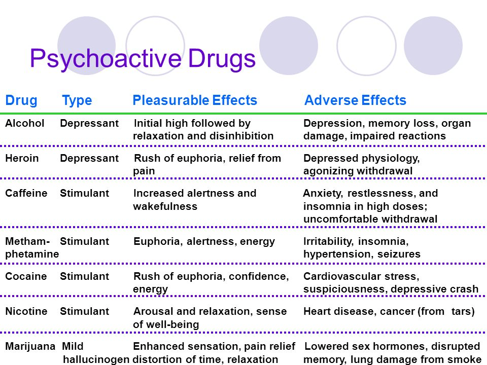 effects of psychoactive drugs essay Read this full essay on psychoactive drugs  psychoactive substances exert  their effects by modifying biochemical or physiological processes in the brain.