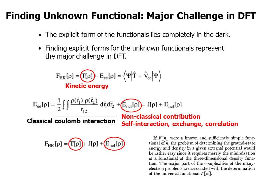 Failed Quantum Mechanical Model