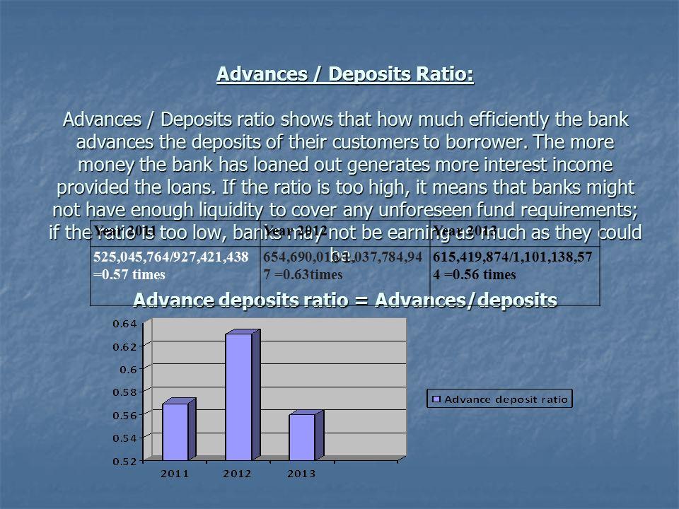 Cash advance loans dothan al image 9