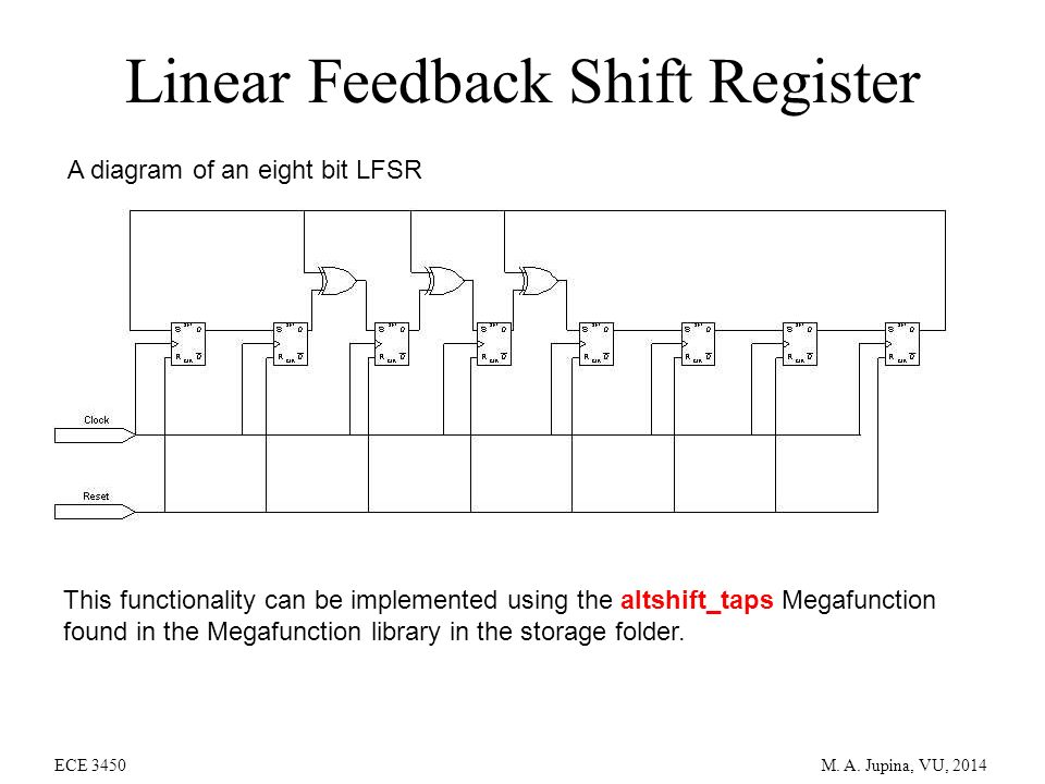 linear feedback shift registers essay Abstract: linear feedback shift registers are introduced along with the polynomials that completely describe them the application note describes how they can be implemented and techniques that can be used to improve the statistical properties of the numbers generated.