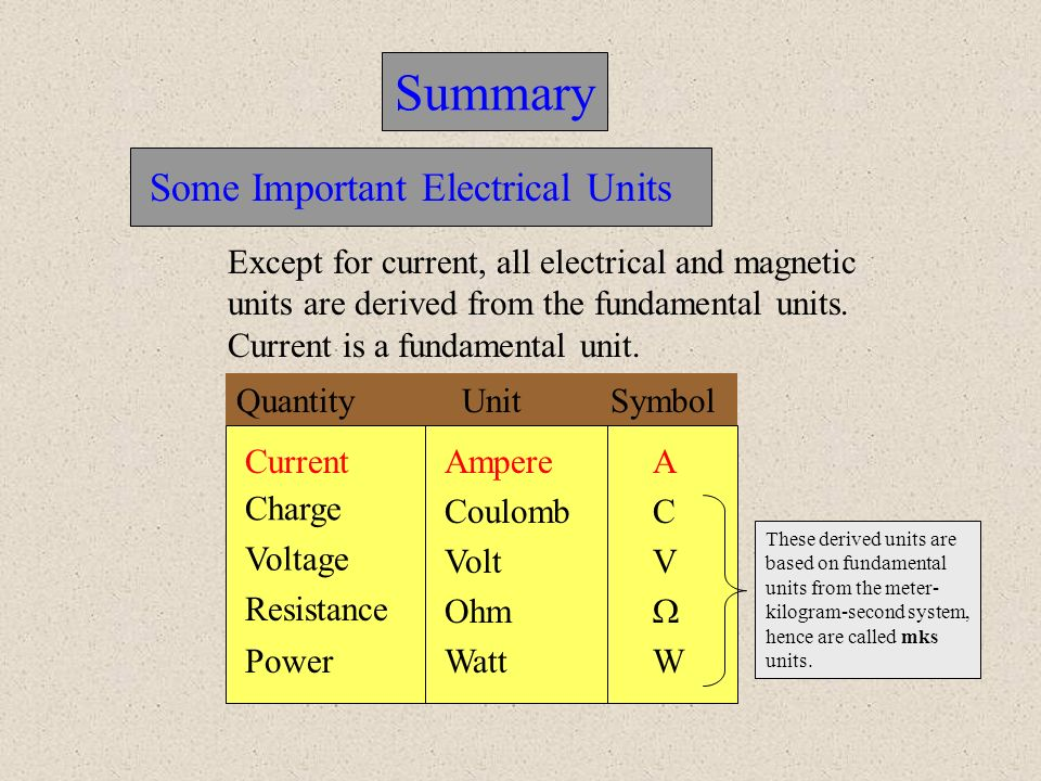 all units in electrical engineering pdf