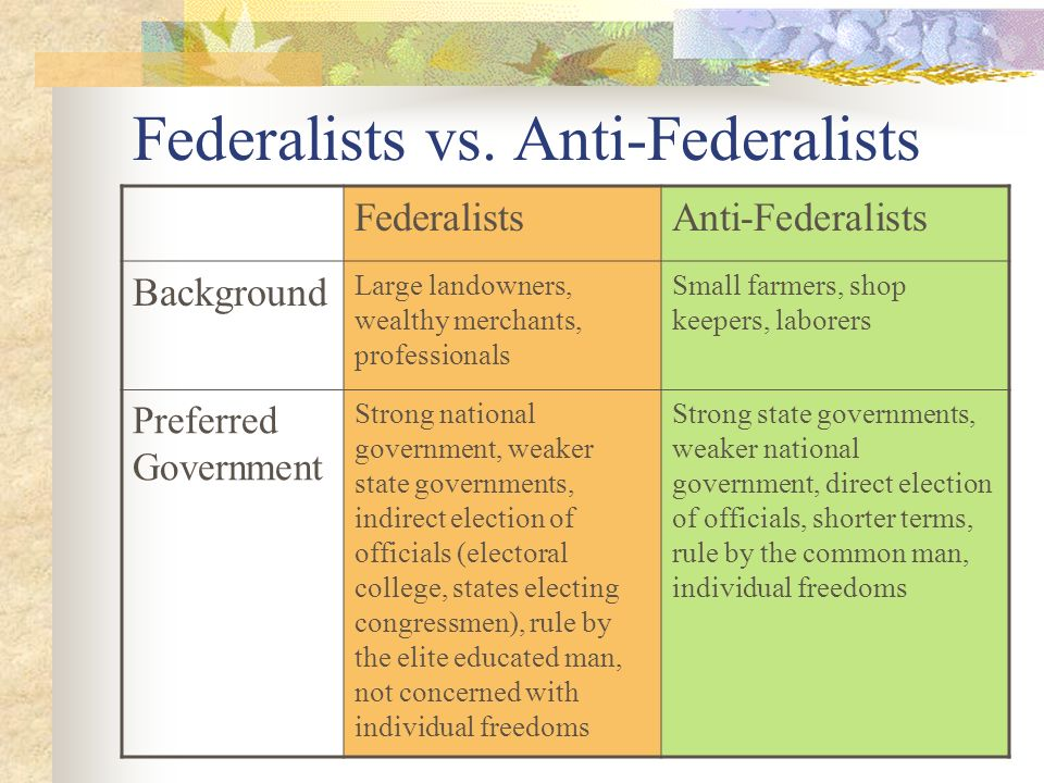 Federalists Vs Anti Federalists Human Nature