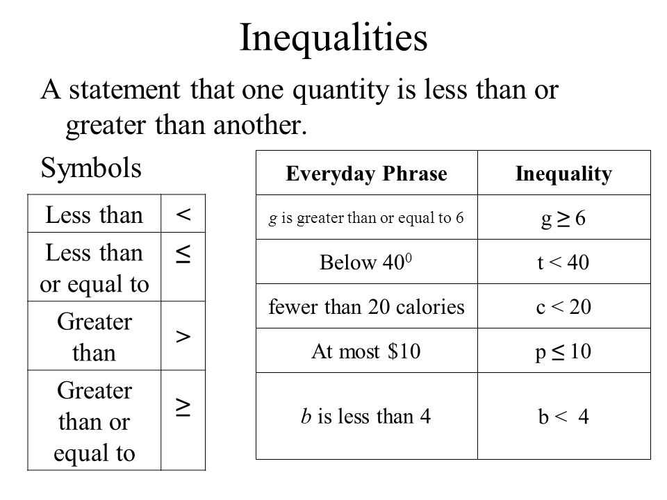 Inequality For Less Than Symbol