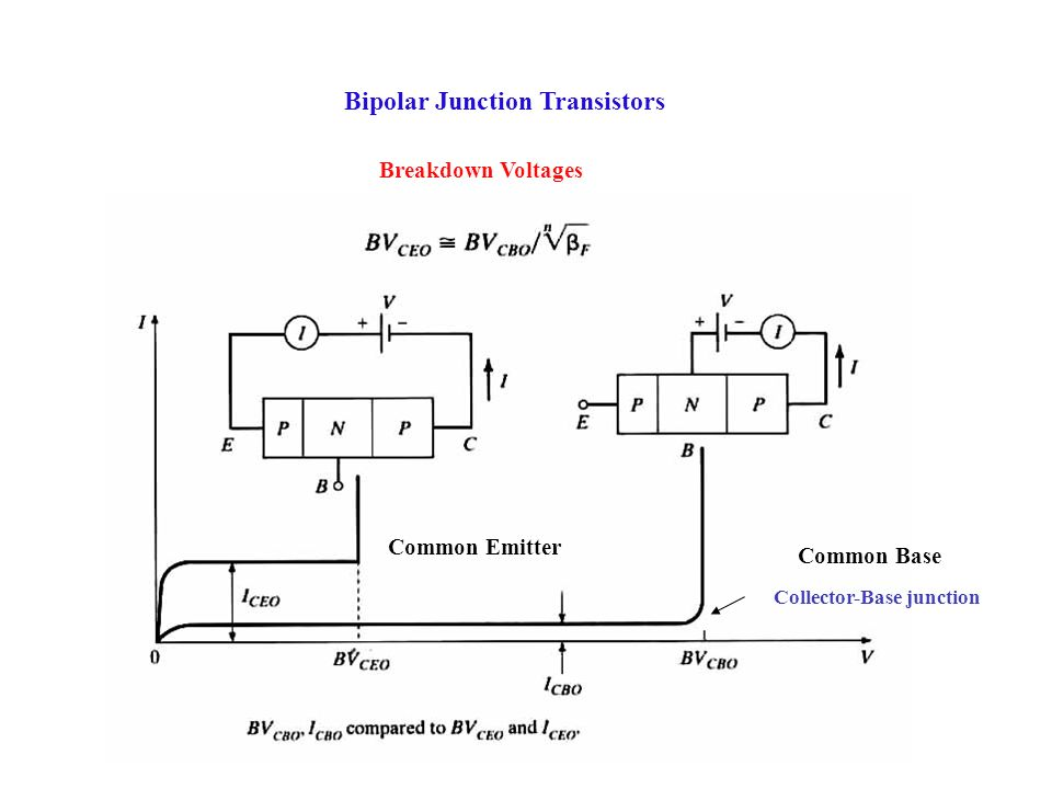 bipolar junction transistors Bipolar junction transistors (bjt) and integrated darlington pairs have been developed in 4h-sic the 3 mm x 3 mm bjts show an on-state current of 20 a at.