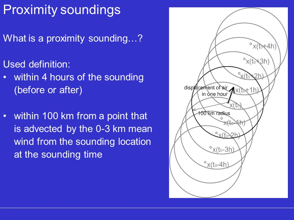 Proximity soundings What is a proximity sounding… Used definition: