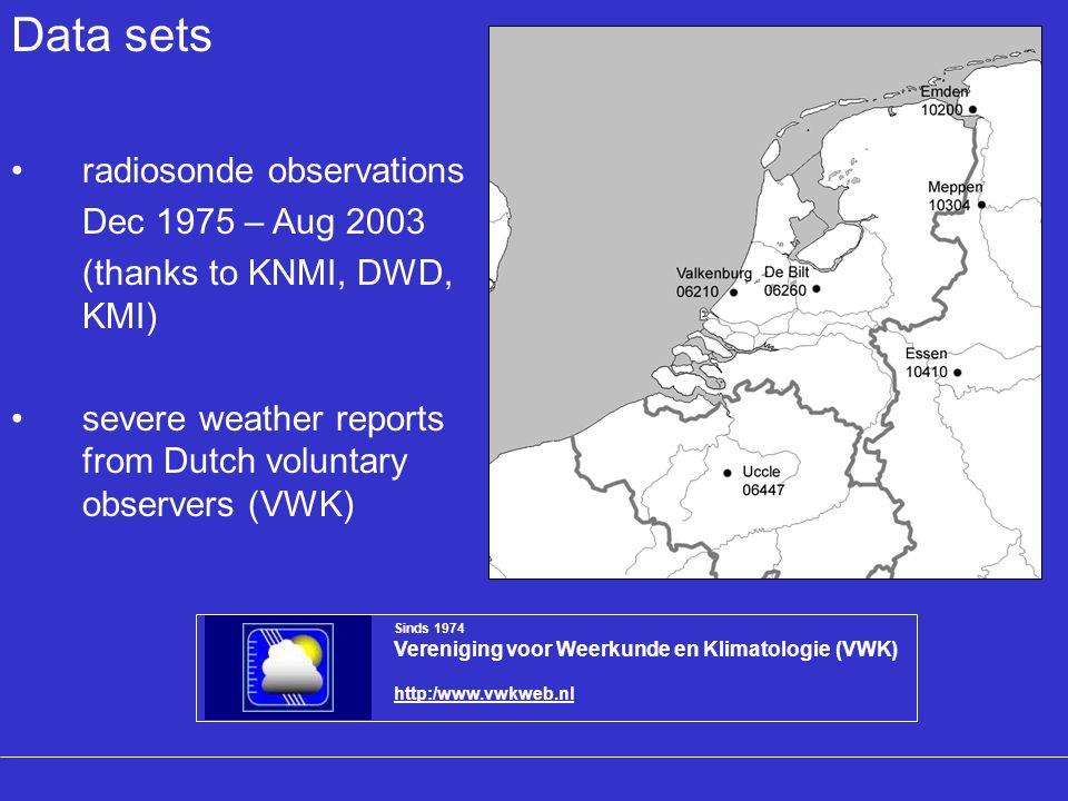 Data sets radiosonde observations Dec 1975 – Aug 2003