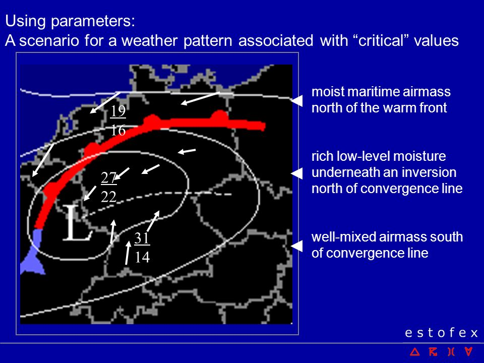 A scenario for a weather pattern associated with critical values