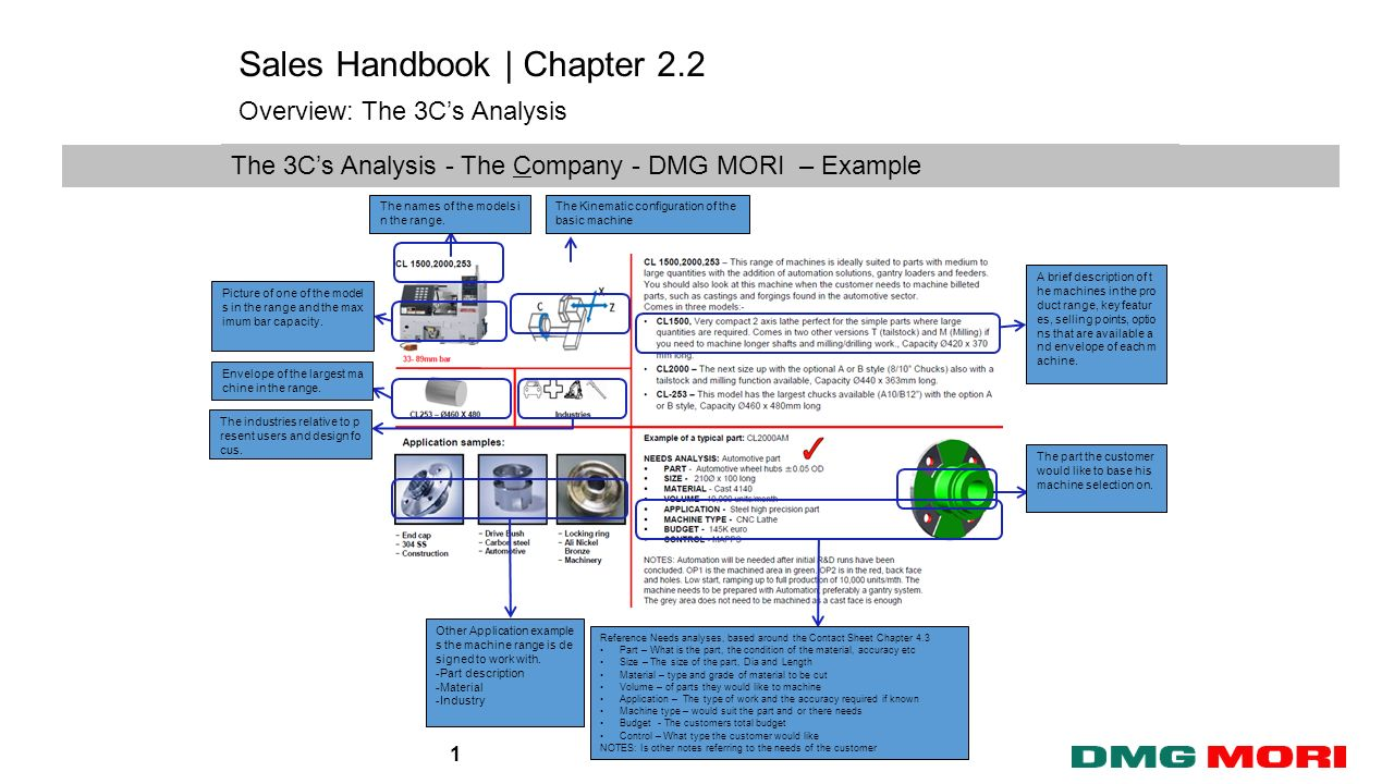 esd design and analysis handbook download