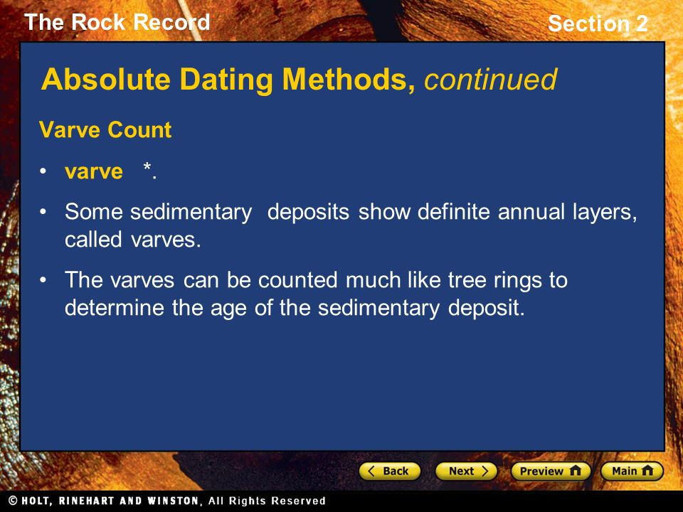 Varve dating method in anthropology 1