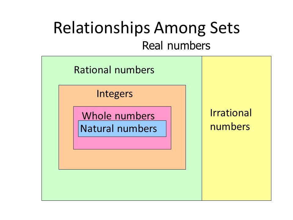 enfp dating rationals and irrationals